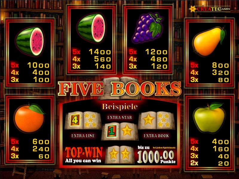 Five Books Paytable